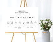 The Minimalistic Wedding Welcome Timeline Sign Template Personalised and Printable Digital Wedding Template PDF