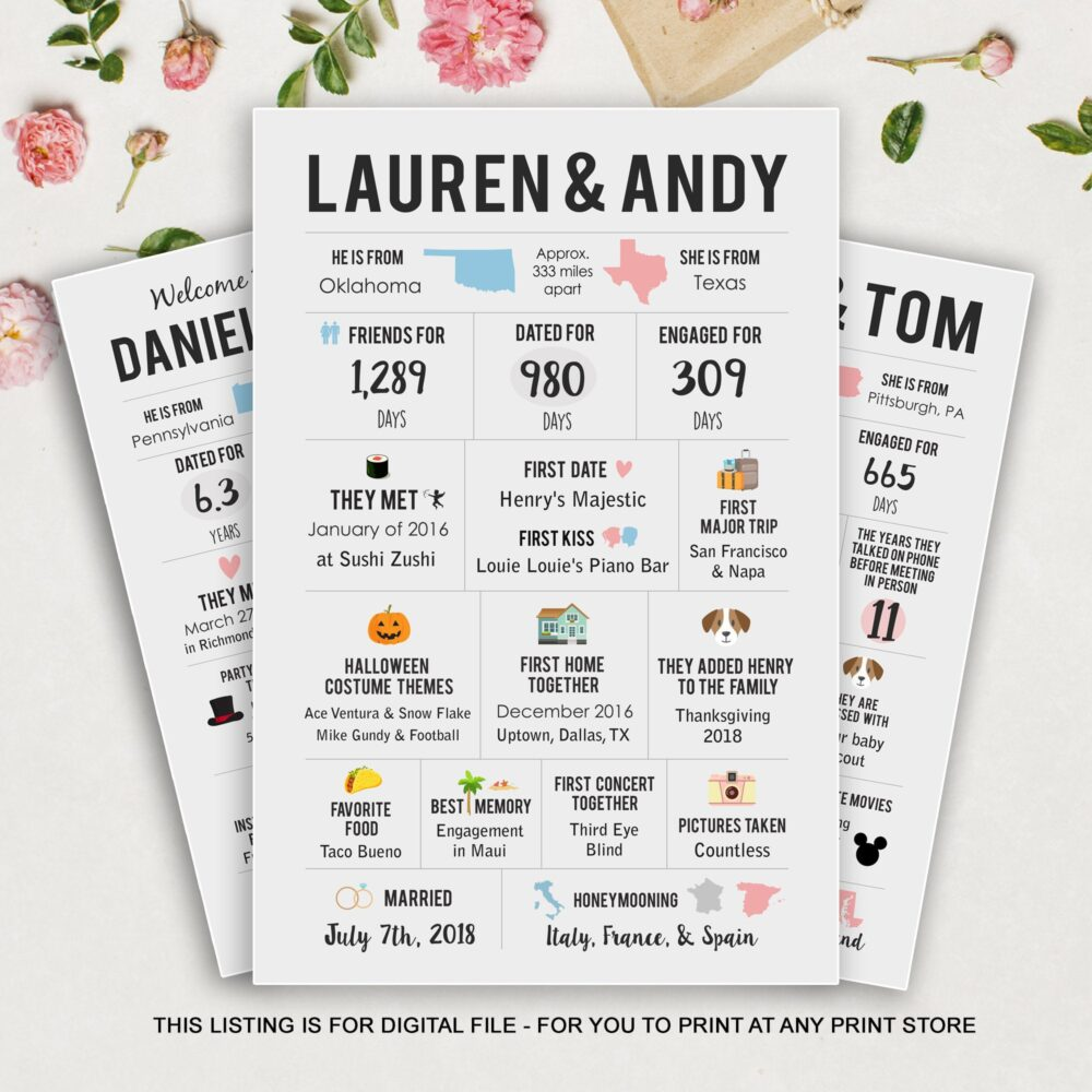 Love Story Infographic Anniversary Gift For Couples - Wedding Timeline Sign Met Engaged Married Digital File