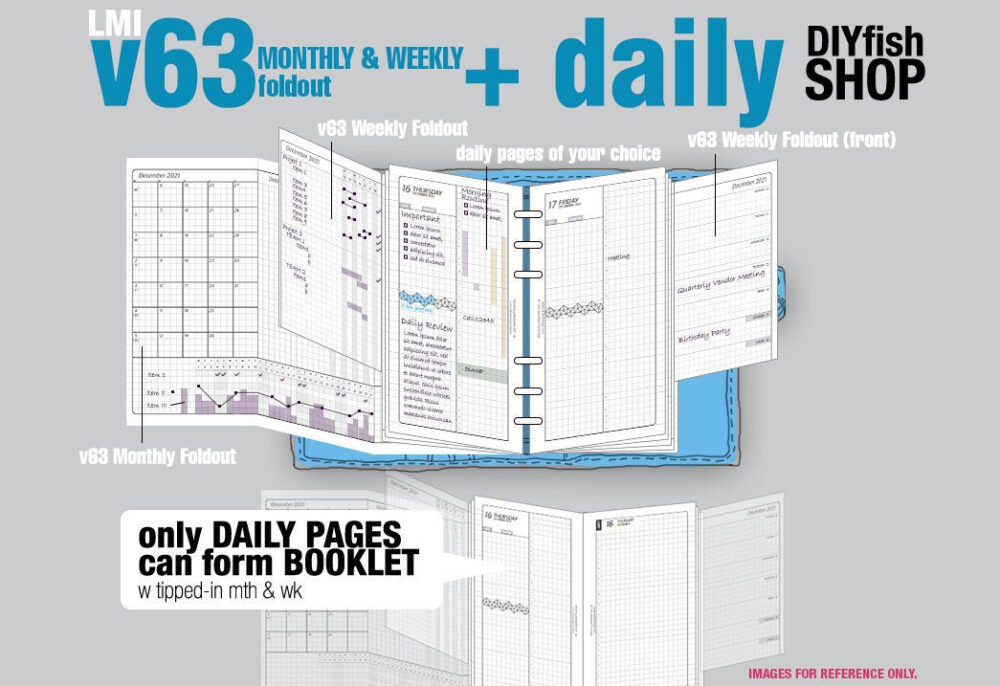 V63 Monthly & Weekly Foldout + Daily Pages/Life Mapping Components - Filofax Inserts Tn Printables Binder Planner Midori