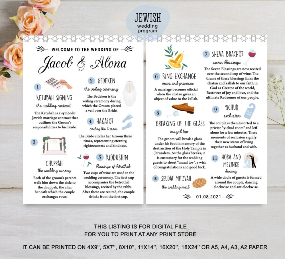 Custom Jewish Wedding Ceremony Infographic Sign - Guide & Program Digital File