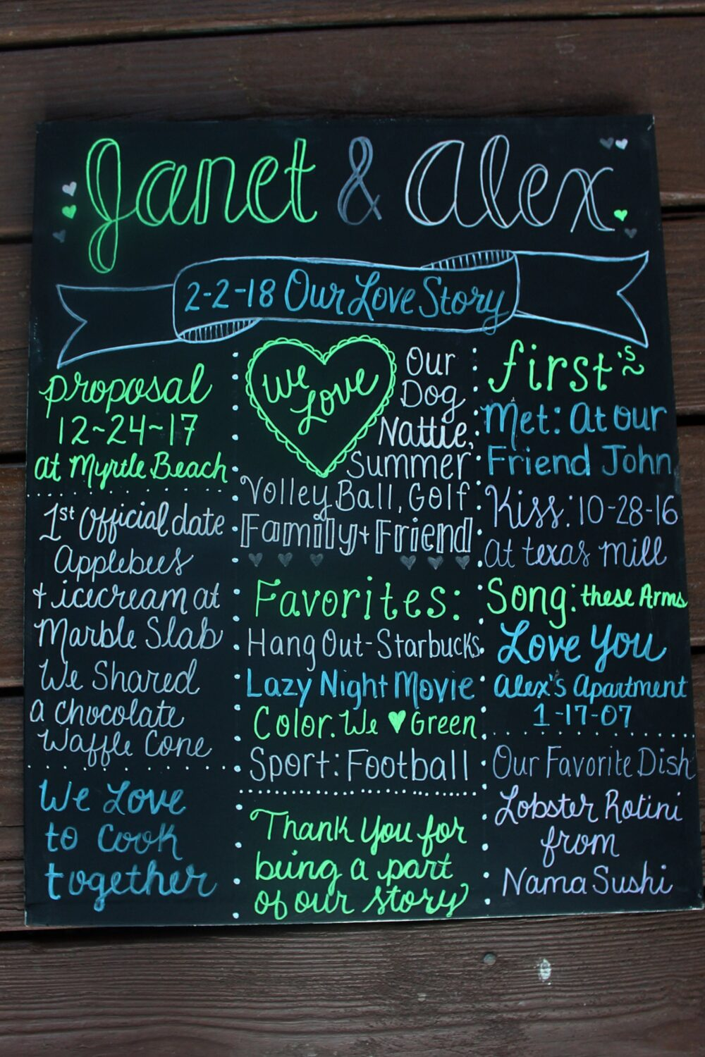 Our Love Story Chalkboard Sign - Custom Wedding Engagement Stats- Save The Date Personalized Love Story Sign Important Dates